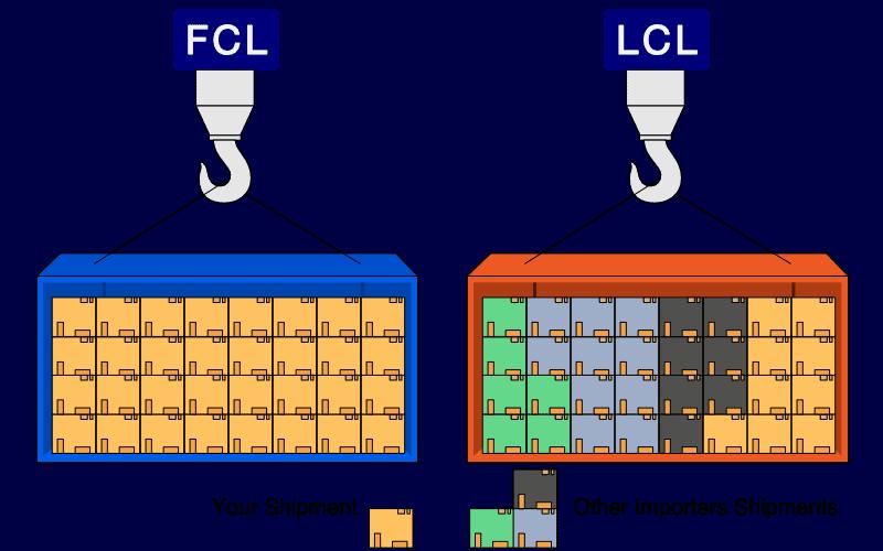 LCL-vs-FCL-shipments-image